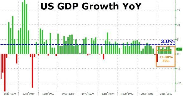 特朗普预测美国经济闹笑话 - 商务部波浪创新名家 - 国家商务部波浪创新名家吴东华教买股票期货