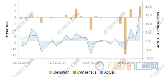 澳大利亚四季度企业利润大增,澳元反弹逼近0.77关口