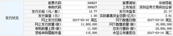 三晖电气中签号 10日新股提示:三晖电气等2股申购 4股上市 3股缴款