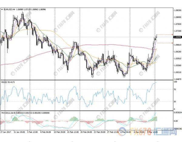 亚市汇评:欧银加息预期渐萌,欧元劲升至一个月高点