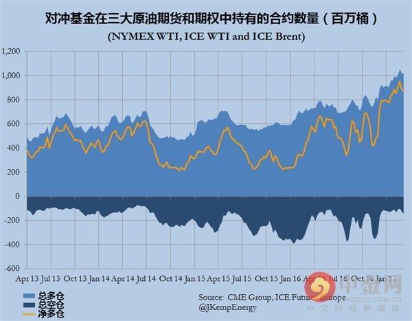 国际原油价格看跌还是看涨呢? - 商务部波浪创新名家 - 国家商务部波浪创新名家吴东华教买股票期货