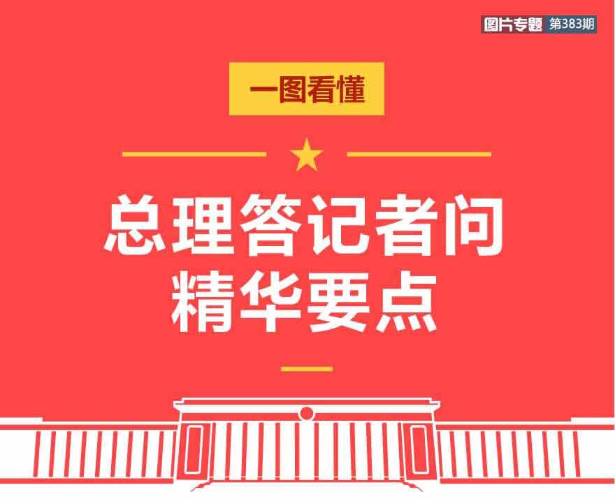 [图片专题383]【干货】一图看懂李克强总理答记者问精华要点