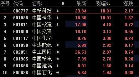 预测上证指数21日起舞 - 商务部波浪创新名家 - 国家商务部波浪创新名家吴东华教买股票期货