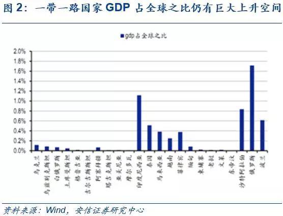 公路gdp占比_美国gdp世界占比