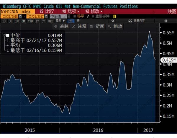 国内外期货多仓下降的对比分析 - 商务部波浪创新名家 - 国家商务部波浪创新名家吴东华教买股票期货