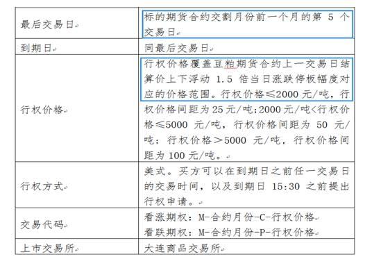 期货30次成功预测是投资者的榜样 - 商务部波浪创新名家 - 国家商务部波浪创新名家吴东华教买股票期货