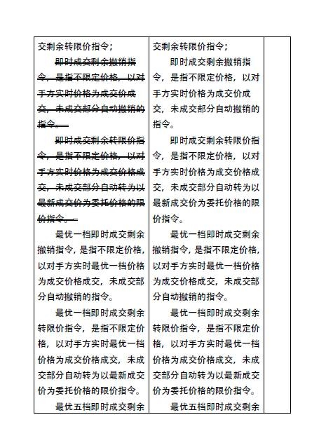 中金所给期货乌龙指上新套 - 商务部波浪创新名家 - 国家商务部波浪创新名家吴东华教买股票期货