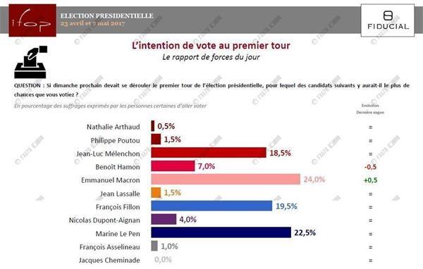 黄金整装待发迎法国大选!你想知道的都在这里