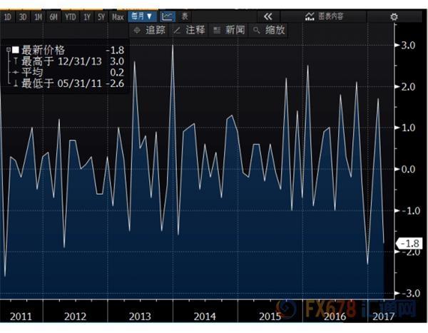 英国零售遭物价上涨重创,脱欧后遗症浮出水面?