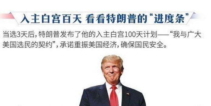 """入主白宫100天 看一看特朗普新政""""成绩单"""""""
