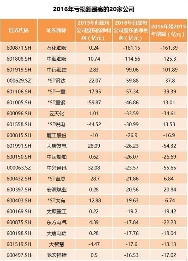 去年股市前20强7大榜单大透视 - 商务部波浪创新名家 - 国家商务部波浪创新名家吴东华教买股票期货