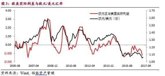 刘东亮:债券跌势已近极限