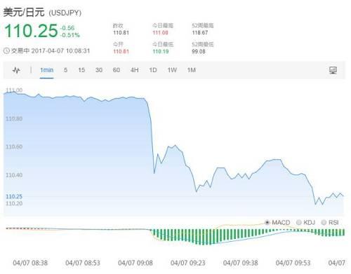 全球股市集体下挫:恒指跌1%破24000点;日经225指数跌0.36%,为去年12月初以来最低,澳大利亚ASX