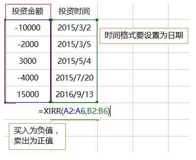 基金定投收益计算器_收益率计算公式的详细解析_天天基金网