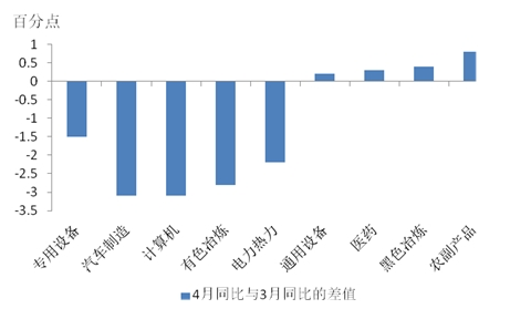 产品和劳务的出口算入gdp吗_阅读材料.回答问题材料一 2006年 2016年各国GDP总量注 国内生产总值 GDP 是指一个国家所有常住单位