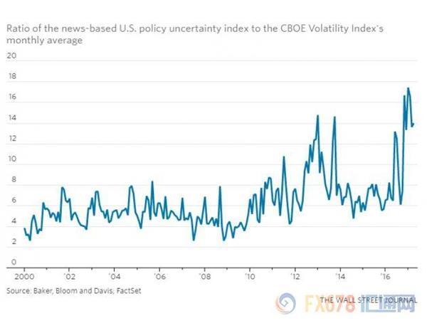 为什么特朗普不会触发市场大恐慌?