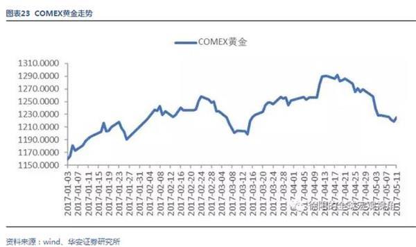 华安证券徐阳:金融监管趋严下的资产配置