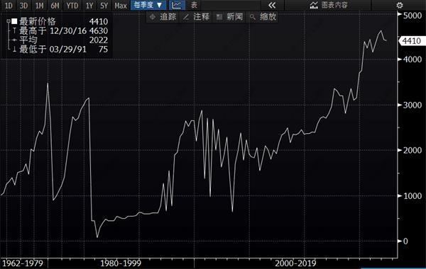 这几张图告诉你:原油市场其实早已四面受敌