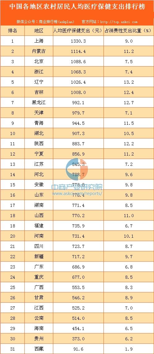 中国人均生育_中国人均寿命变化图