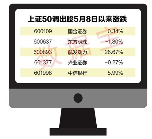 最新沪深300股票名单
