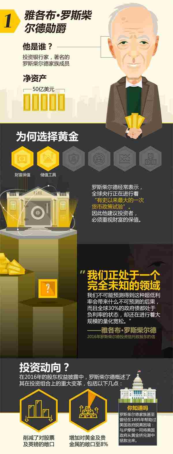 billionaires-precious-metals1.jpg
