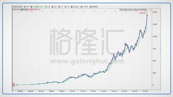 财经直播平台排行-股票跳空、分析