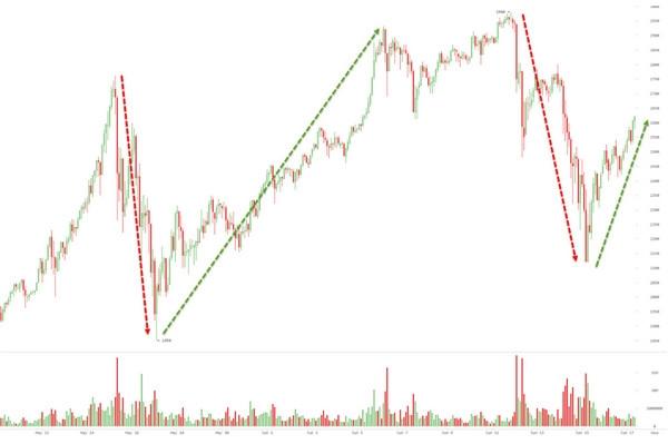 比特币的盛行其实是央行们惹的祸