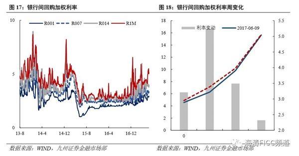 """5月12日以来""""股债双牛""""初步验证"""