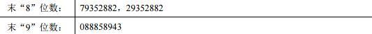 三孚股份网上申购中签结果出炉 中签号码共有33801个