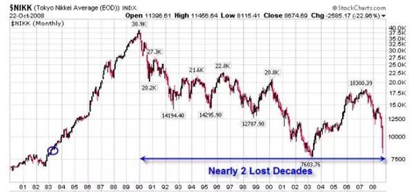 房价不会跌,但也不会再涨,你还应该关注这些赚钱机会!