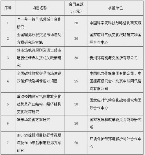 QQ截图20170620101925