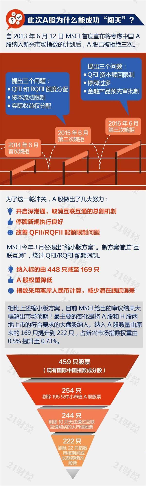 MSCI4-02.jpg