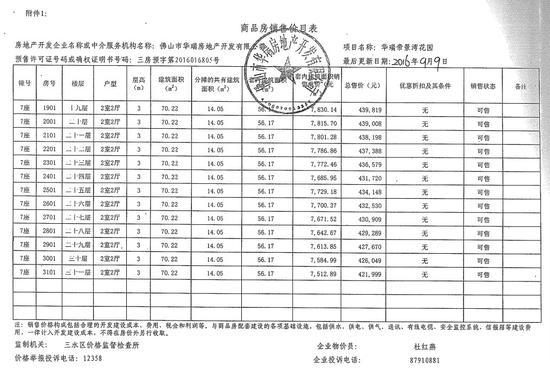 备案价格显示,房子价格为43万多