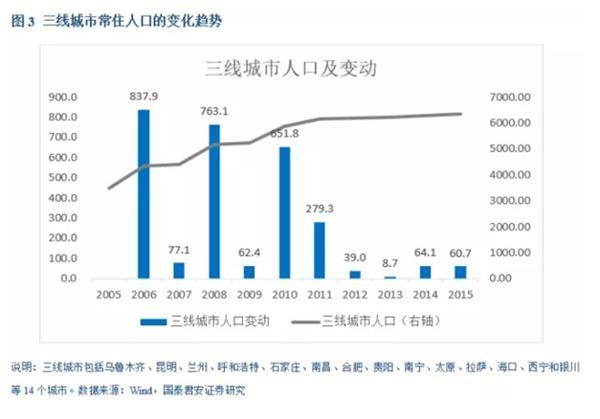 林采宜:4大因素生变 中国房地产将告别暴涨时代