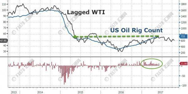 中东朋友圈突然把卡塔尔拉黑,原油市场将变天?