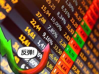 郭施亮:这是股价见底标志吗?