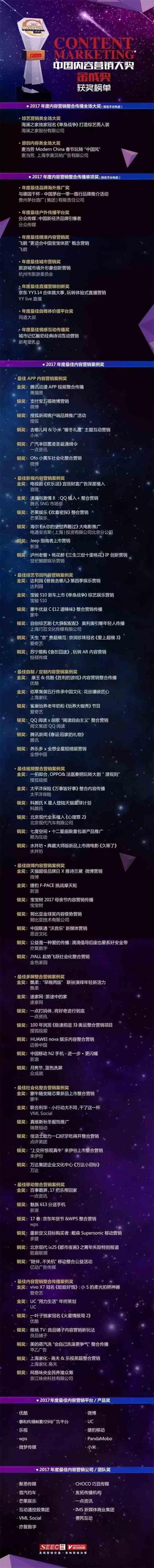 2017中国内容营销盛典全记录:内容红利,营销聚变
