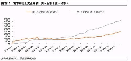 除了直接的资金流入原因,也有私募人士认为港股受到外围市场复苏的影响。红象投资人士表示,经济的复苏带动了全球主要国家股市的上涨,美国在不断创新高,欧洲股市也一改往年的颓势,走出了连续上涨的行情。作为对外开放最前沿的香港,在外围经济整体复苏的背景下,股市开始复苏上涨走出了牛市行情。