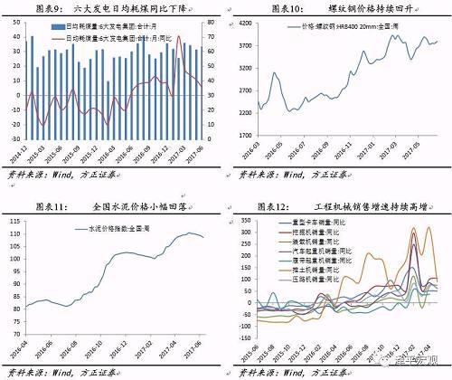 上游:油价连日上涨,铜锌价格走强