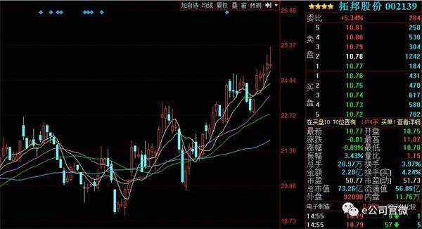 华夏能源控股(08009.HK)获主要股东汪林冰增持64.4万股