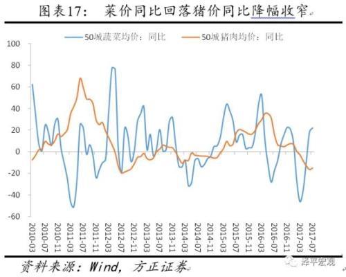 任泽平:为什么经济L型的韧性这么强?