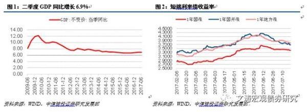 中信建投:债市仍是震荡期