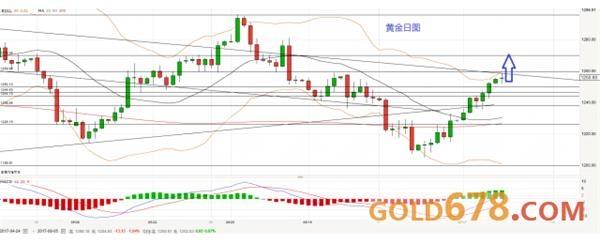 汇通财经易汇通行情软件显示,北京时间10:02,现货黄金报1253.56美元/盎司。
