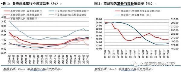 """君子危墙:债务上升和违约风险的""""灰犀牛"""""""