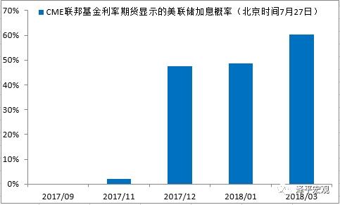 任泽平:企业盈利持续改善