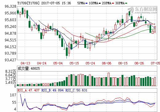 央行连续九天暂停公开市场操作 债市小涨