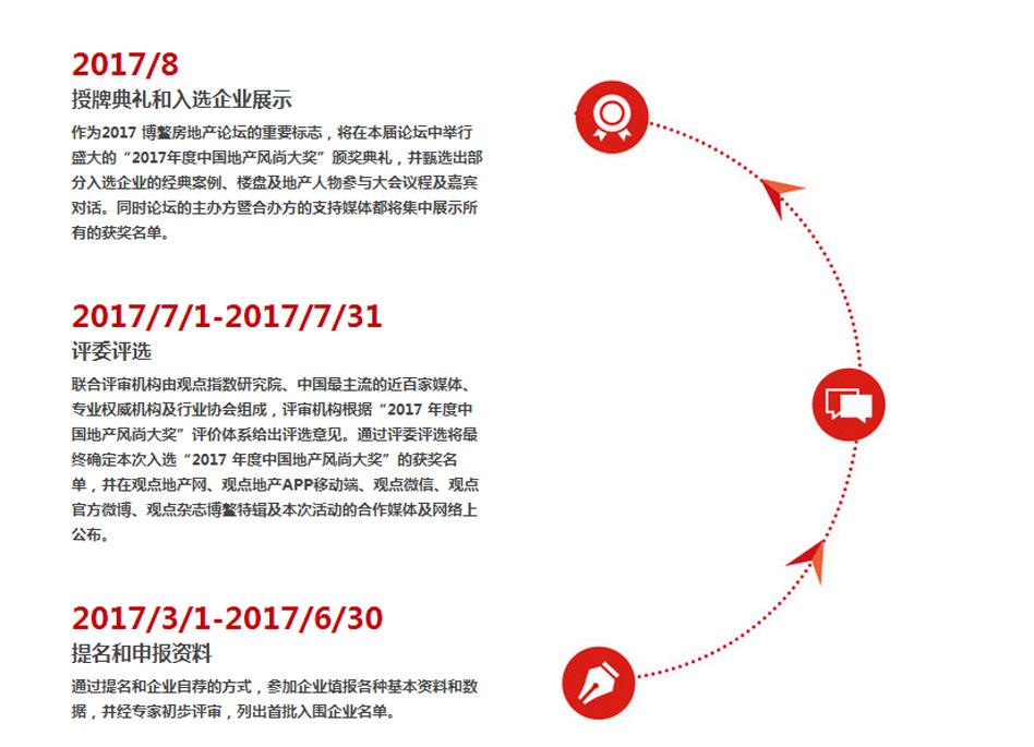 2017年度中国地产风尚大奖活动办法