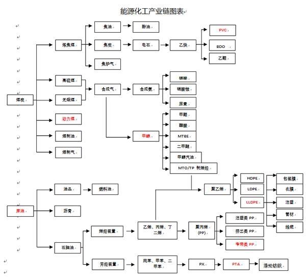 电路 电路图 电子 原理图 600_543