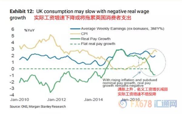 大摩:看跌英镑兑欧元,2018年一季度将达到平价