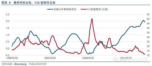 华创证券周策略:新高的逻辑与后市的演绎
